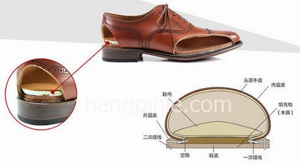 REGAL丽格固特异沿条制鞋工艺