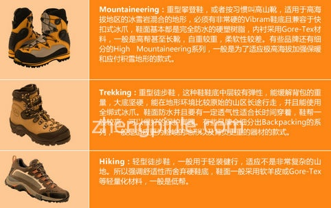 户外登山鞋的三大种类
