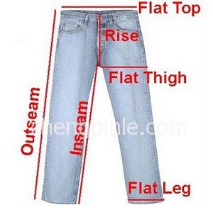 牛仔裤尺寸测量方法