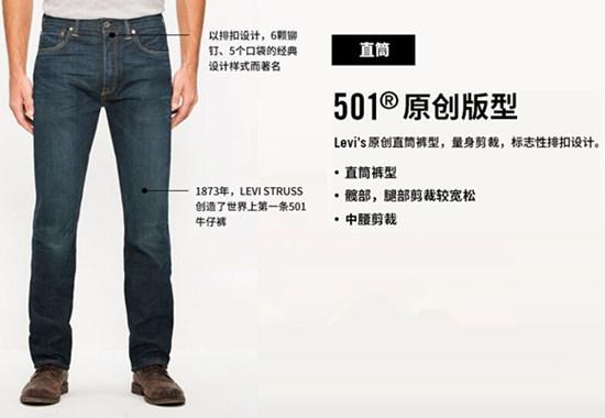 Levis 501经典原创裤型