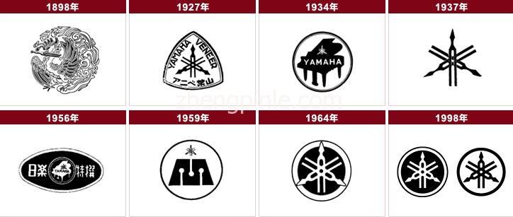 雅马哈品牌标志的演变历史