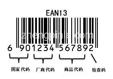 EAN13条形码的解读