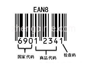 EAN8条形码的解读